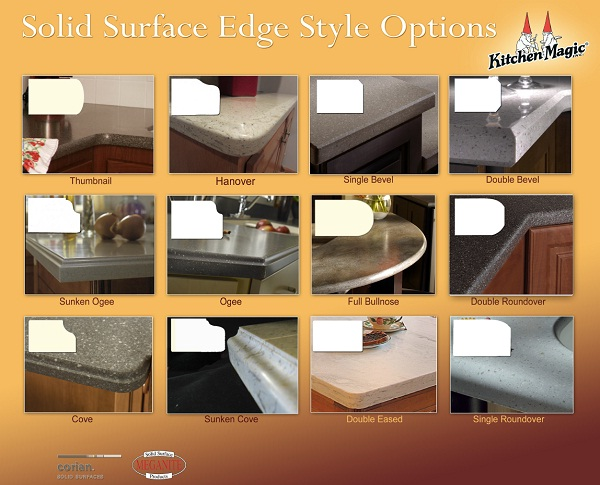 corian countertop edge styles
