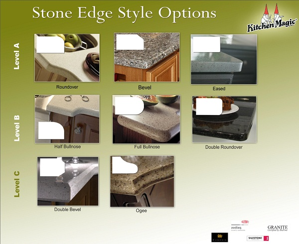 3 Countertop Edge Styles That Work Best