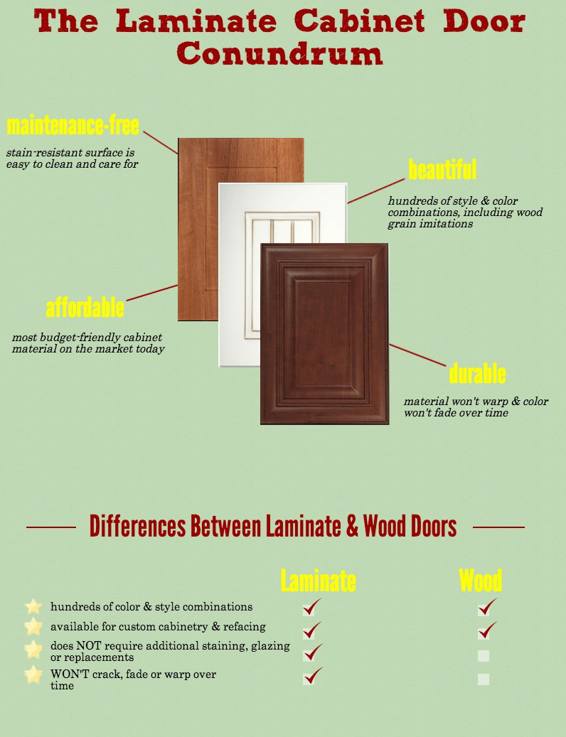 Are Laminate Cabinets Inferior To Wood