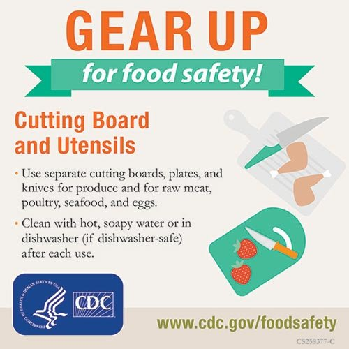 CDC food safety graphic