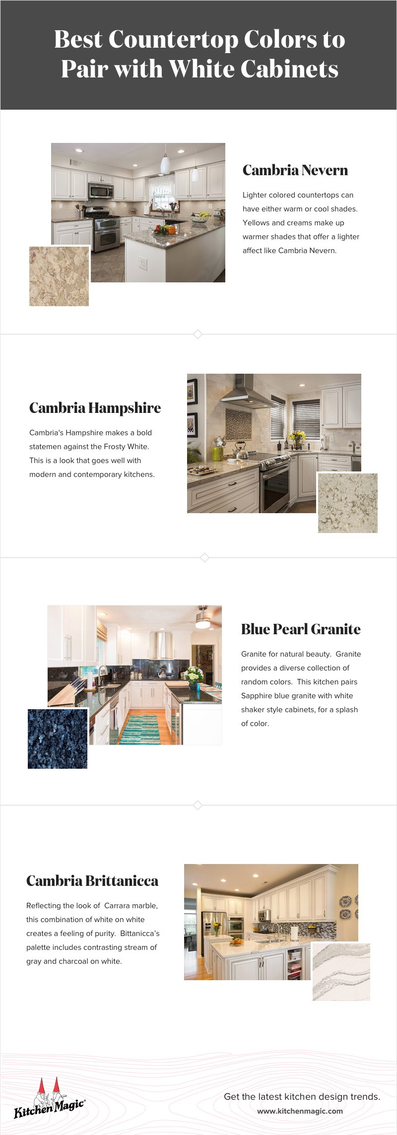 Best Countertop Colors to Pair with White Cabinets Infographic